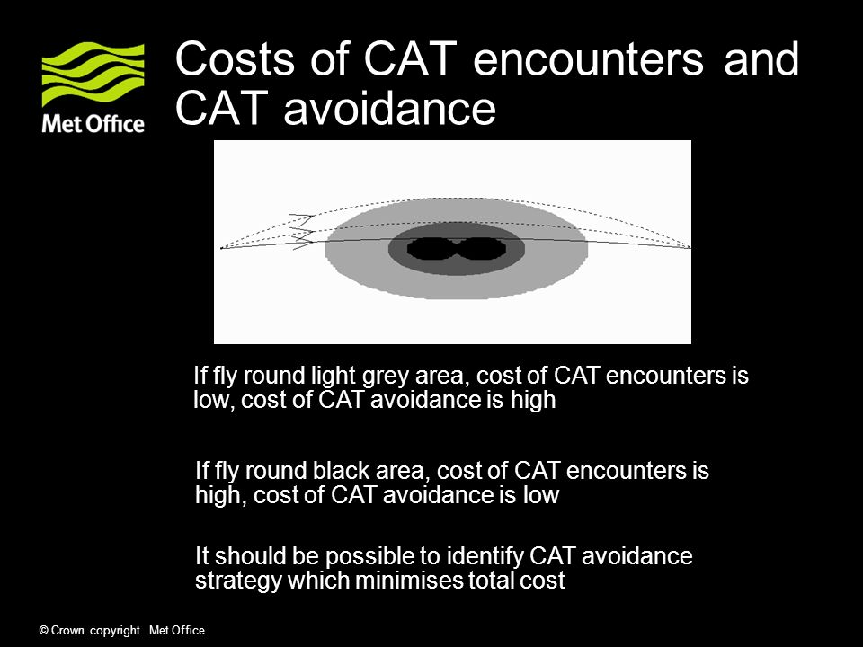 © Crown copyright Met Office Costs of CAT encounters and CAT avoidance If fly round light grey area, cost of CAT encounters is low, cost of CAT avoidance is high If fly round black area, cost of CAT encounters is high, cost of CAT avoidance is low It should be possible to identify CAT avoidance strategy which minimises total cost