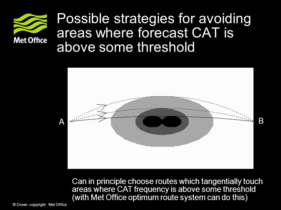 © Crown copyright Met Office Possible strategies for avoiding areas where forecast CAT is above some threshold A B Can in principle choose routes whic