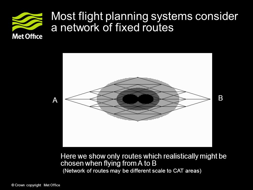 © Crown copyright Met Office Most flight planning systems consider a network of fixed routes A B Here we show only routes which realistically might be