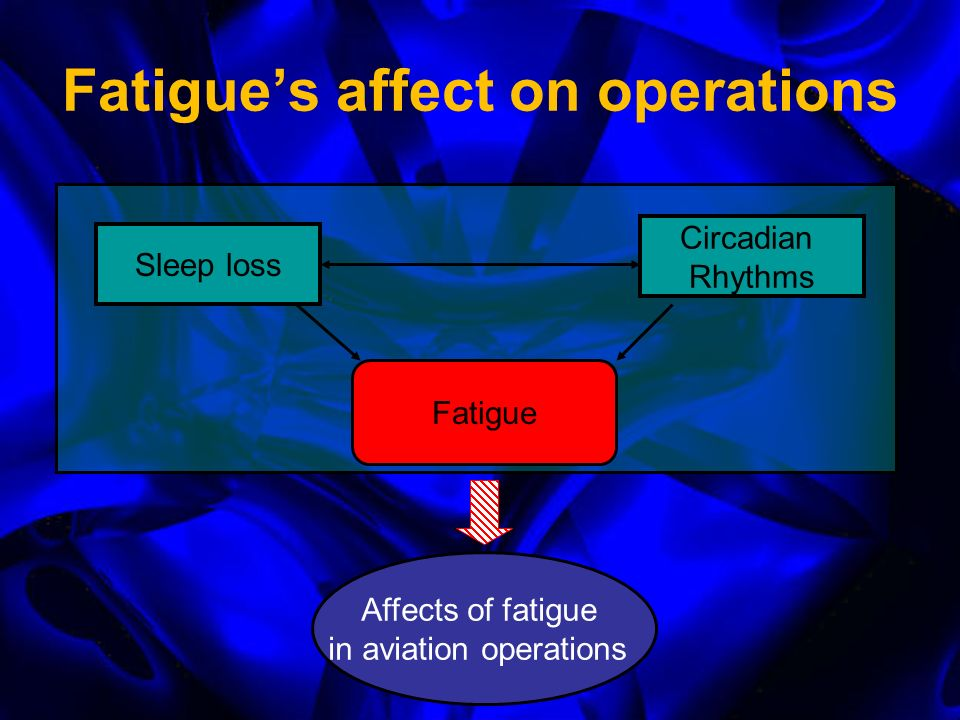 NTSB The effects of fatigue are particularly prevalent when all these three factors overlap...
