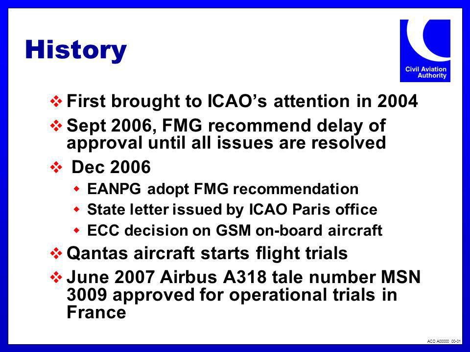 ACD A00000 00-01 History First brought to ICAOs attention in 2004 Sept 2006, FMG recommend delay of approval until all issues are resolved Dec 2006 EA
