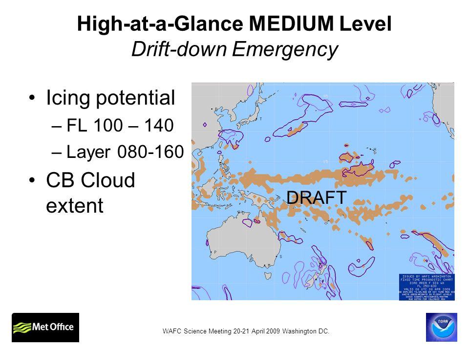 High-at-a-Glance MEDIUM Level Drift-down Emergency Icing potential –FL 100 – 140 –Layer 080-160 CB Cloud extent WAFC Science Meeting 20-21 April 2009