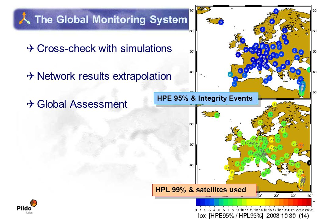 EUROCONTROL Experimental Centre The Global Monitoring System Cross-check with simulations Network results extrapolation Global Assessment HPE 95% & Integrity Events HPL 99% & satellites used