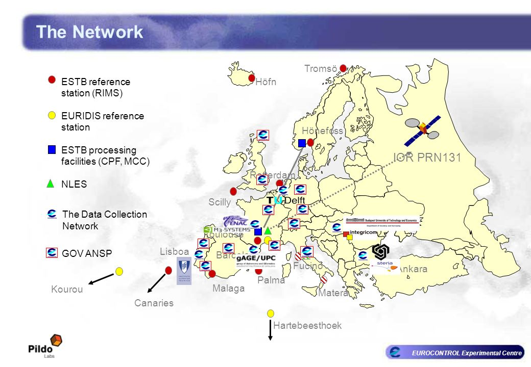 EUROCONTROL Experimental Centre The Network Hartebeesthoek Kourou IOR PRN131 Höfn Tromsö Hönefoss Rotterdam Scilly Toulouse Malaga Palma Canaries Fucino Matera Ankara ESTB reference station (RIMS) EURIDIS reference station ESTB processing facilities (CPF, MCC) NLES Barcelona Lisboa The Data Collection Network GOV ANSP
