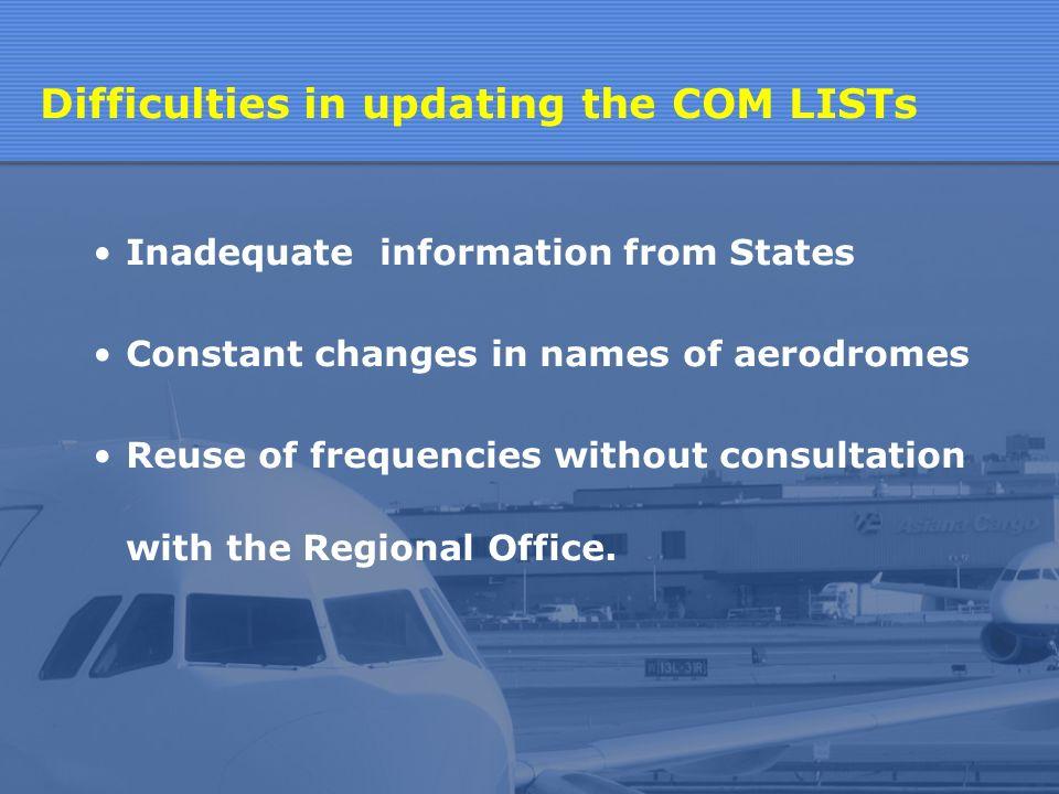 AFI COM List No.3 by frequency order/ Liste AFI COM n°3 par ordre des fréquences FREQ.