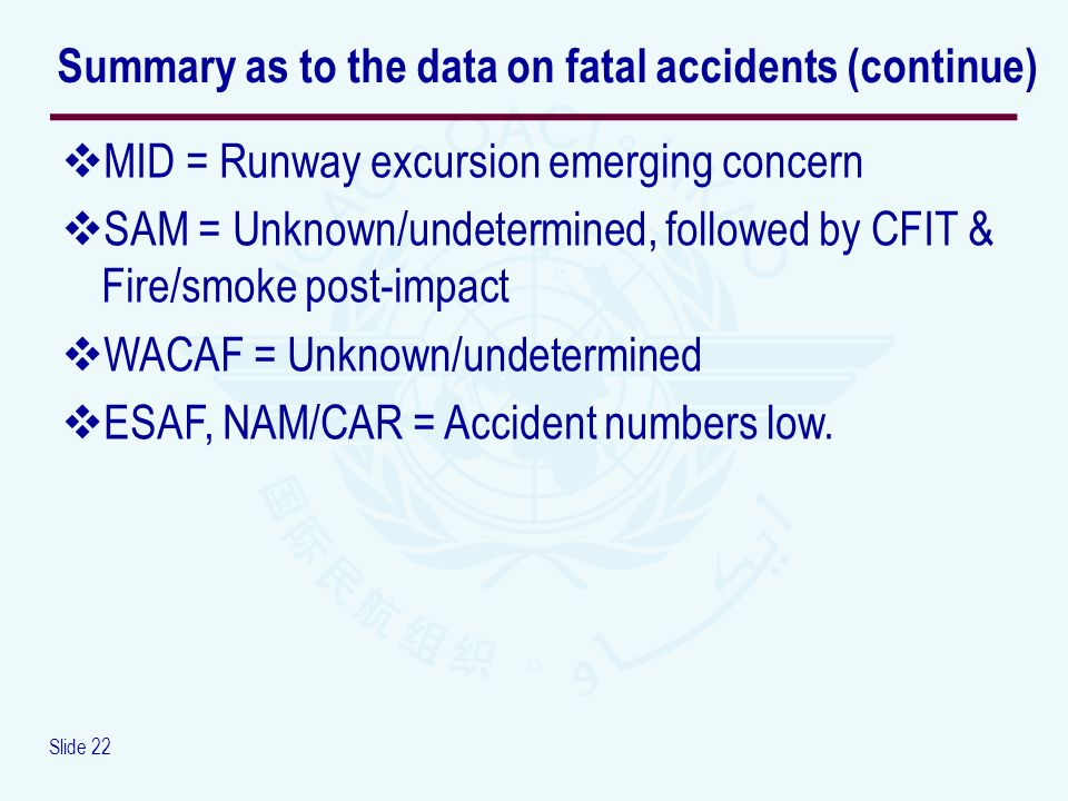 Slide 22 MID = Runway excursion emerging concern SAM = Unknown/undetermined, followed by CFIT & Fire/smoke post-impact WACAF = Unknown/undetermined ESAF, NAM/CAR = Accident numbers low.