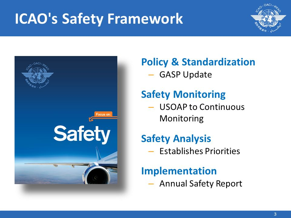 ICAO's Safety Framework Policy & Standardization – GASP Update Safety Monitoring – USOAP to Continuous Monitoring Safety Analysis – Establishes Priori