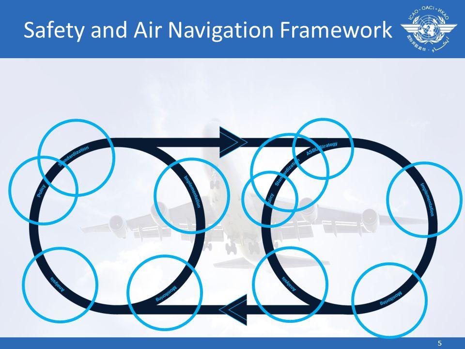5 Safety and Air Navigation Framework