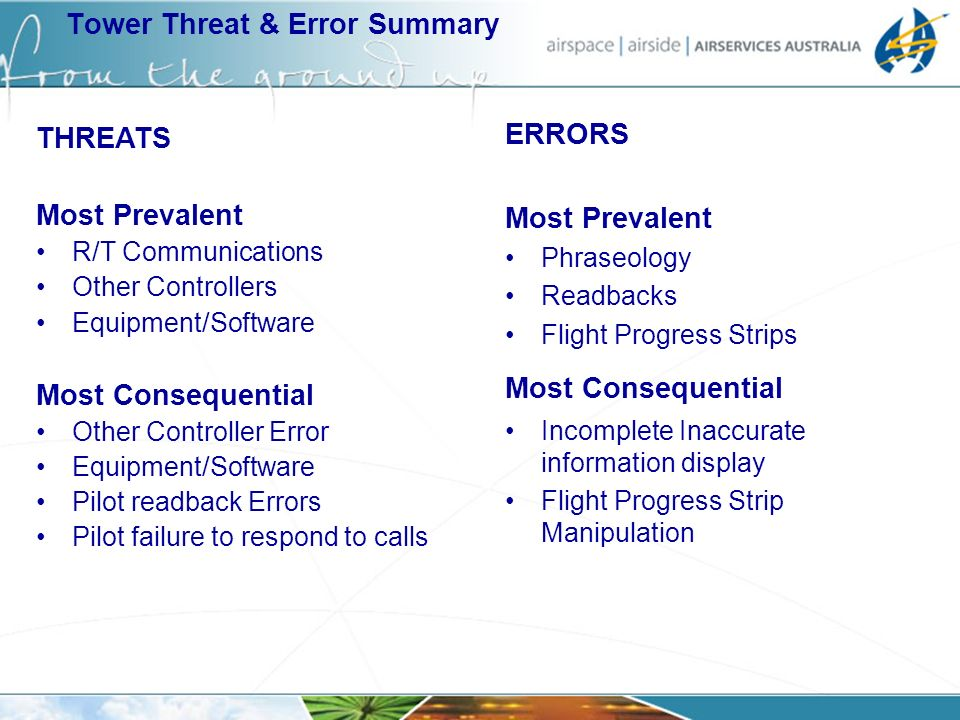Tower Threat & Error Summary ERRORS Most Prevalent Phraseology Readbacks Flight Progress Strips Most Consequential Incomplete Inaccurate information display Flight Progress Strip Manipulation THREATS Most Prevalent R/T Communications Other Controllers Equipment/Software Most Consequential Other Controller Error Equipment/Software Pilot readback Errors Pilot failure to respond to calls