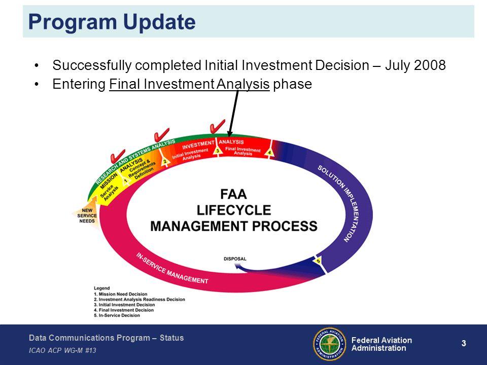 Data Communications Program – Status ICAO ACP WG-M #13 4 2010201120082009 WP1 + WP2 WP1 Draft WP2 Draft Standards Publication SC-214/WG78 Scope WP1 ED-120/DO290 Services D-TAXI D-OTIS WP2 D-FLUP 4DTRAD FLIPINT CPDLC for ATSA-ITP SC-214/WG-78 Standards Development WWW.FAA.GOV/GO/SC214