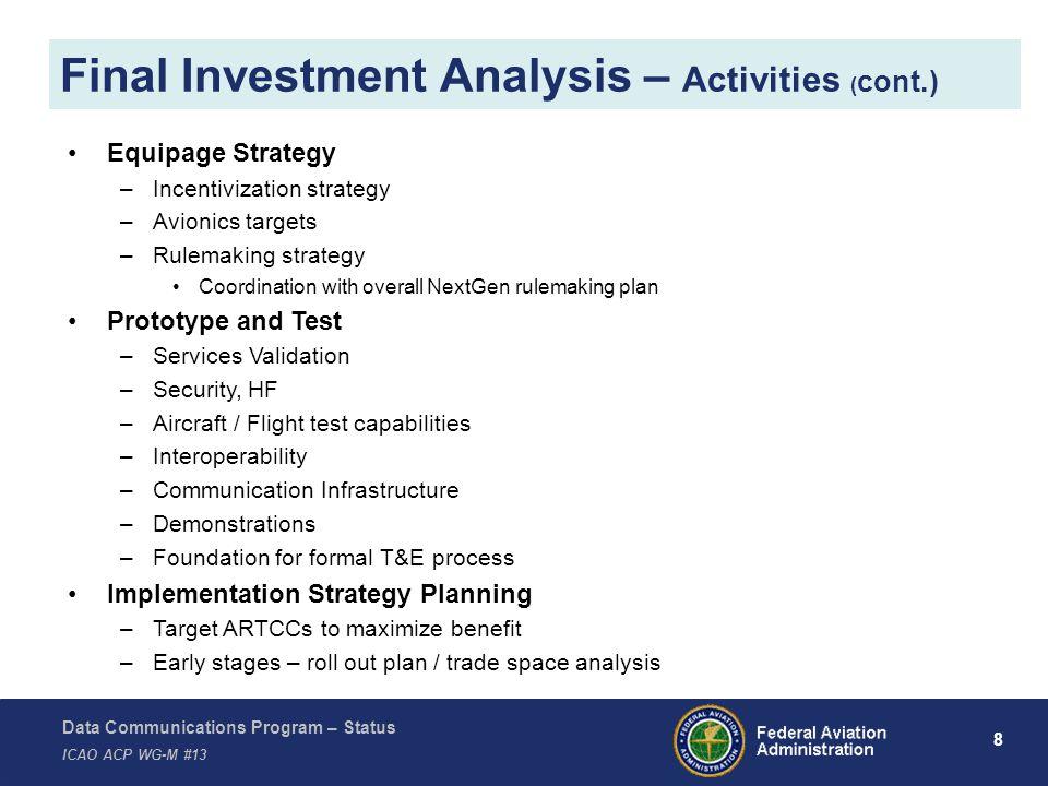 Data Communications Program – Status ICAO ACP WG-M #13 9 BACK-UP