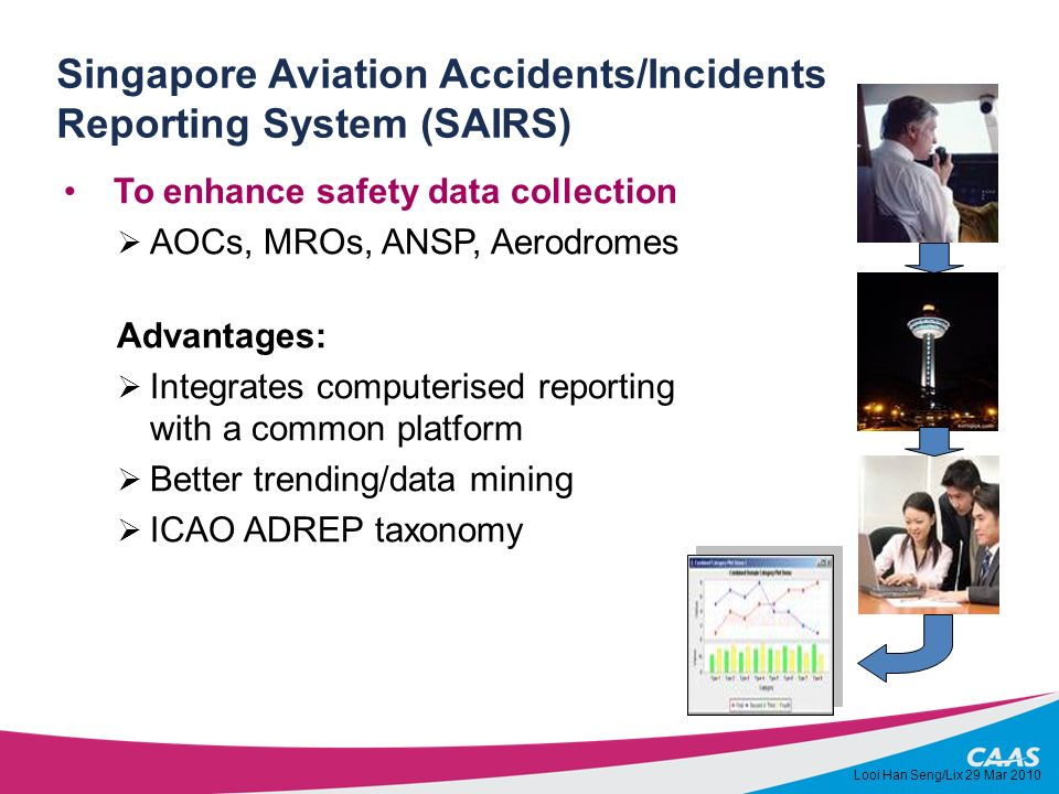 Singapore Aviation Accidents/Incidents Reporting System (SAIRS) To enhance safety data collection AOCs, MROs, ANSP, Aerodromes Advantages: Integrates