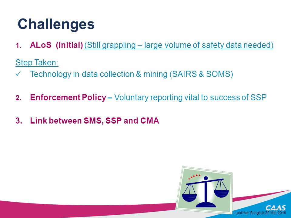 Challenges 1. ALoS (Initial) (Still grappling – large volume of safety data needed) Step Taken: Technology in data collection & mining (SAIRS & SOMS)