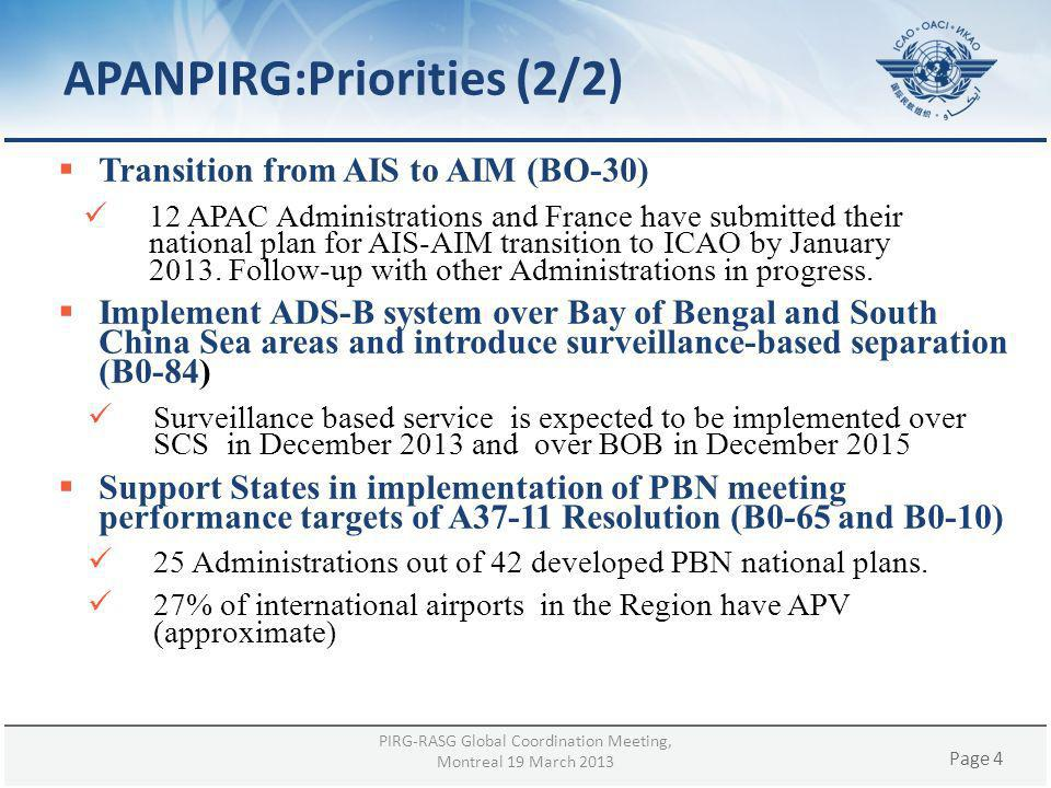 Page 4 Transition from AIS to AIM (BO-30) 12 APAC Administrations and France have submitted their national plan for AIS-AIM transition to ICAO by Janu