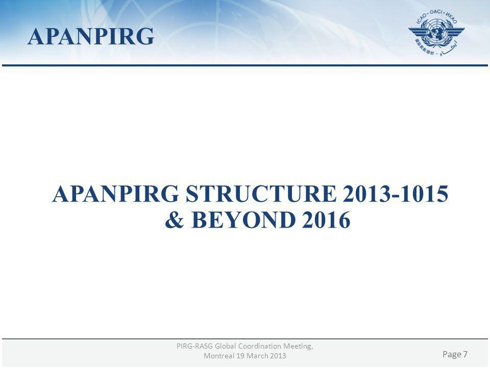 Page 7 APANPIRG STRUCTURE 2013-1015 & BEYOND 2016 APANPIRG PIRG-RASG Global Coordination Meeting, Montreal 19 March 2013