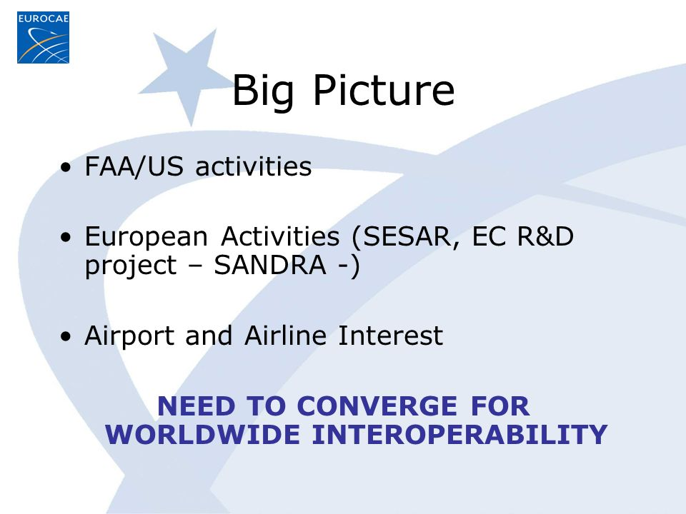 Big Picture FAA/US activities European Activities (SESAR, EC R&D project – SANDRA -) Airport and Airline Interest NEED TO CONVERGE FOR WORLDWIDE INTER