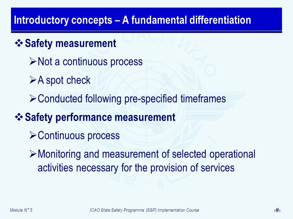 Module N° 5ICAO State Safety Programme (SSP) Implementation Course 12 Safety measurement Not a continuous process A spot check Conducted following pre