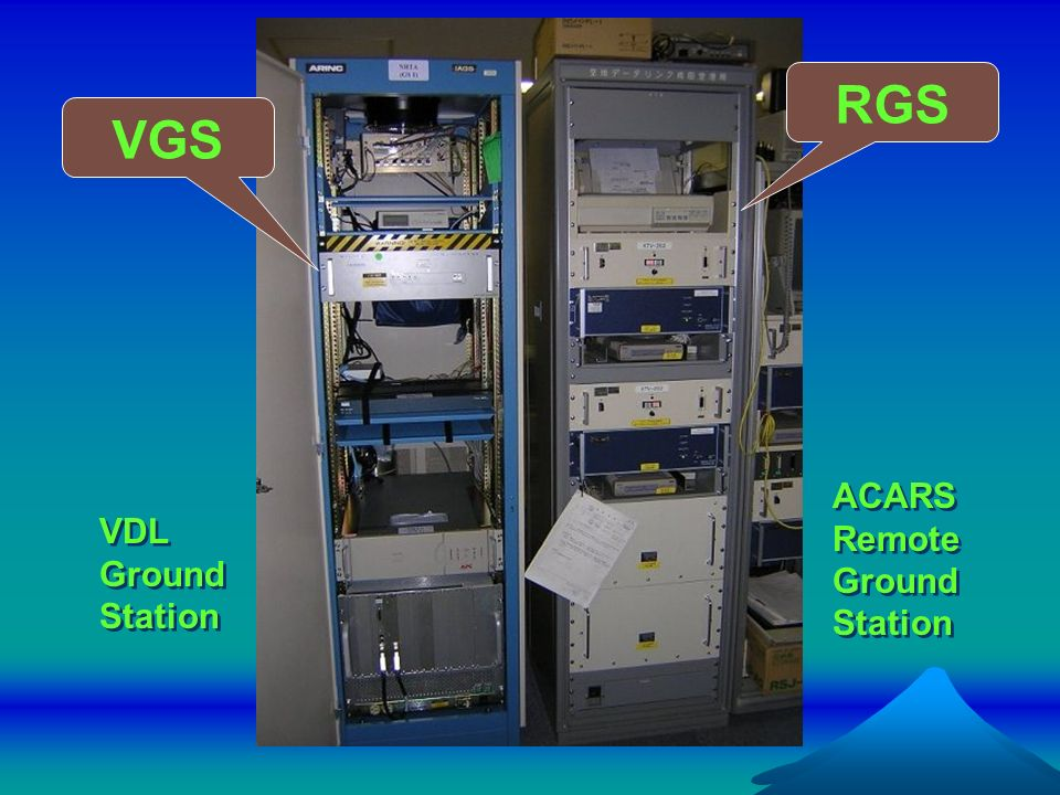 VGS RGS VDL Ground Station ACARS Remote Ground Station