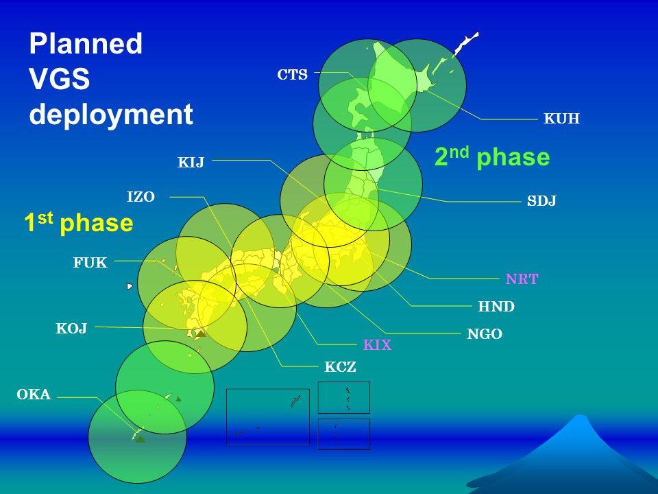 KUH FUK OKA CTS KIX KOJ Planned VGS deployment NRT HND KIJ SDJ 1 st phase 2 nd phase KCZ IZO NGO