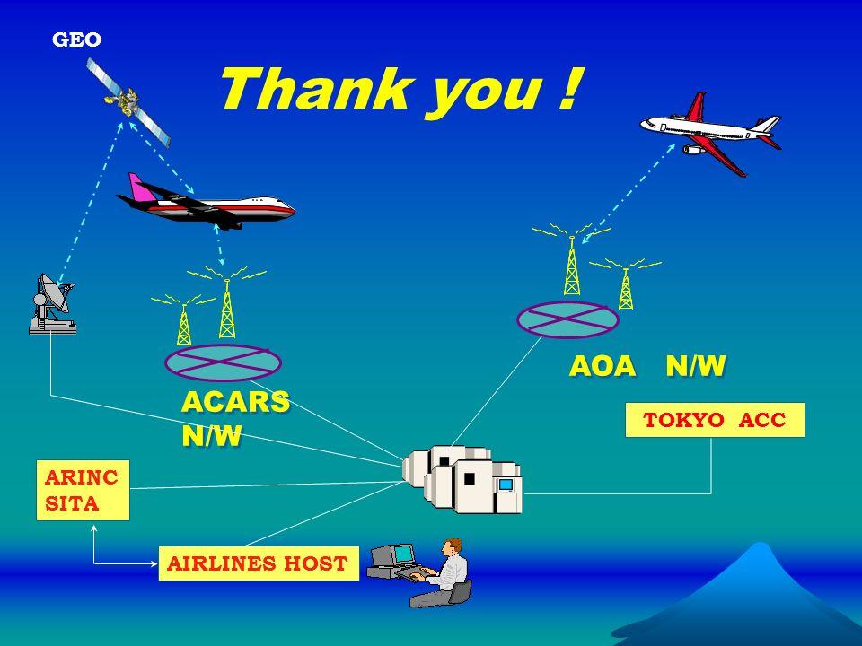 ARINC SITA AIRLINES HOST AOA N/W ACARS N/W TOKYO ACC Thank you ! GEO