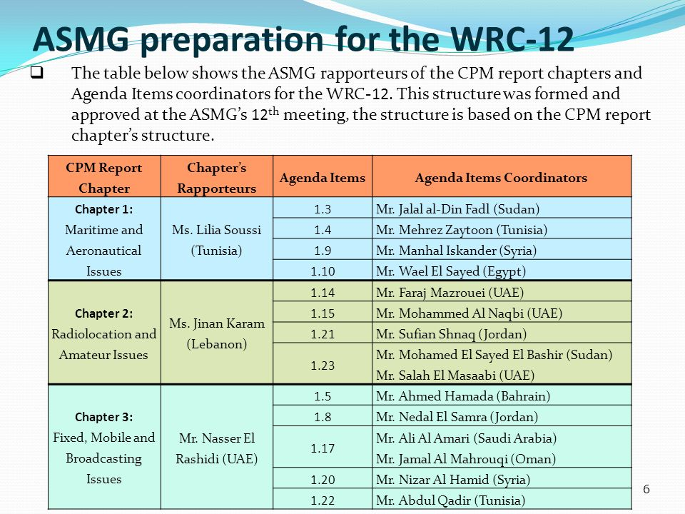 CPM Report Chapter Chapters Rapporteurs Agenda ItemsAgenda Items Coordinators Chapter 4: Science Issues Mr.
