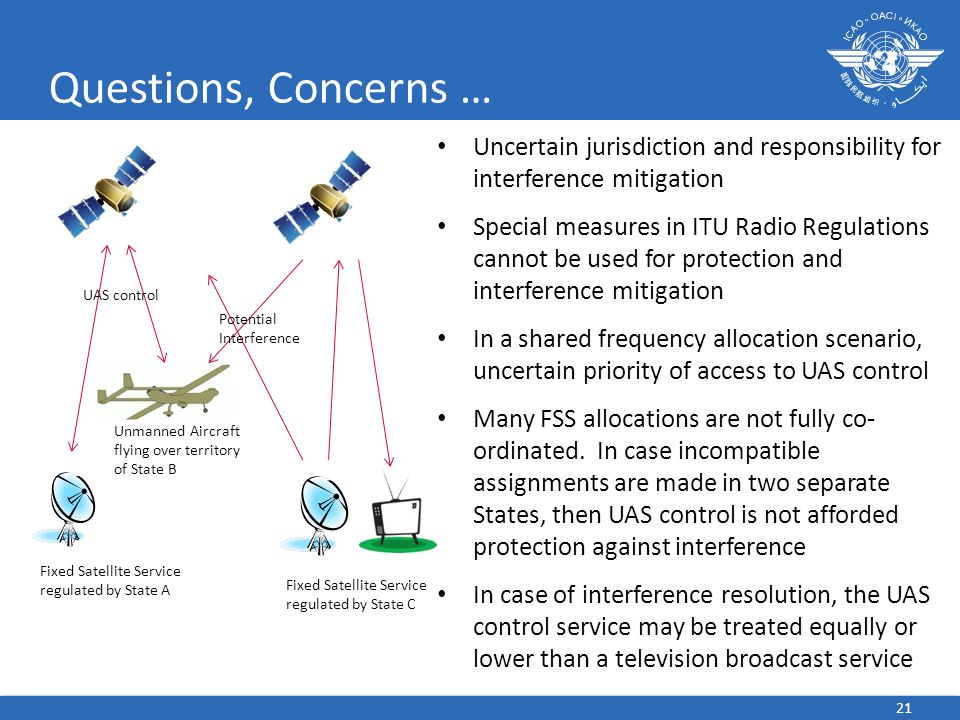 Uncertain jurisdiction and responsibility for interference mitigation Special measures in ITU Radio Regulations cannot be used for protection and inte