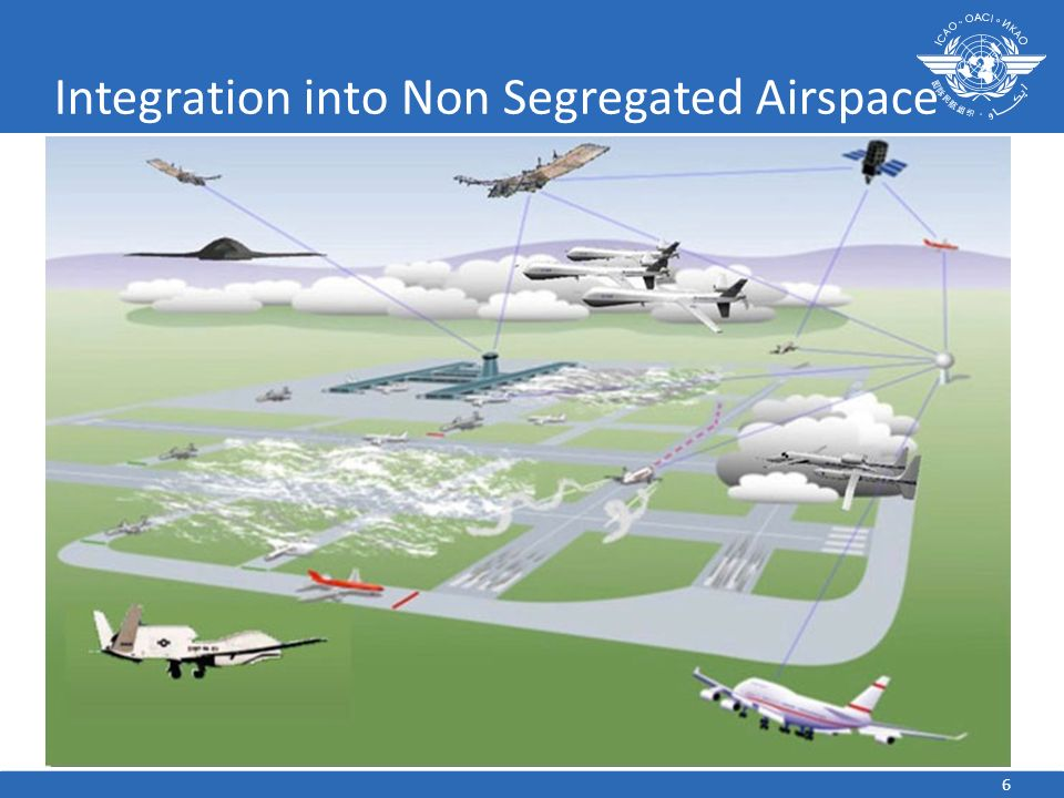 6 Integration into Non Segregated Airspace