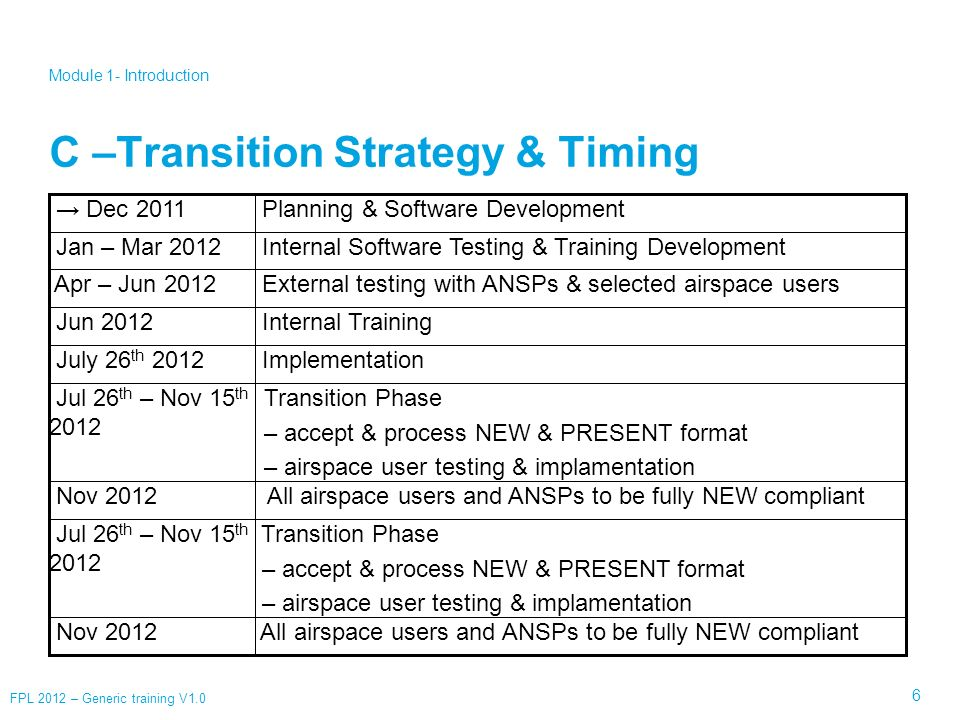 6 FPL 2012 – Generic training V1.0 C –Transition Strategy & Timing Module 1- Introduction Implementation July 26 th 2012 Transition Phase – accept & p