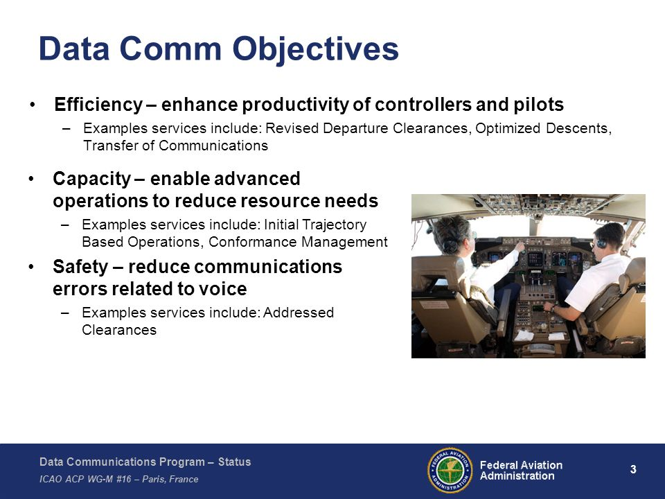 Data Communications Program – Status ICAO ACP WG-M #16 – Paris, France 3 Data Comm Objectives Efficiency – enhance productivity of controllers and pil