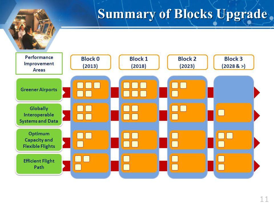 11 Summary of Blocks Upgrade