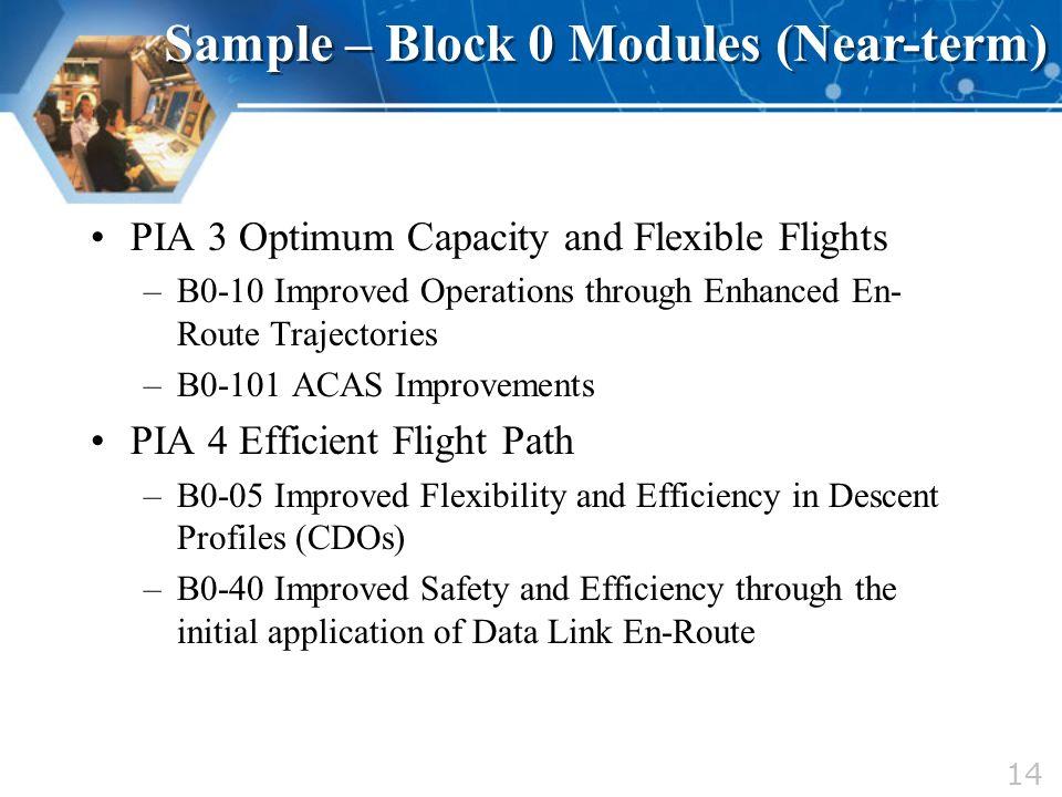 14 PIA 3 Optimum Capacity and Flexible Flights –B0-10 Improved Operations through Enhanced En- Route Trajectories –B0-101 ACAS Improvements PIA 4 Effi