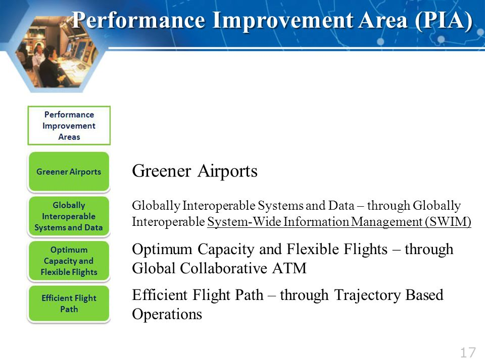 17 Performance Improvement Area (PIA) Greener Airports Globally Interoperable Systems and Data – through Globally Interoperable System-Wide Informatio