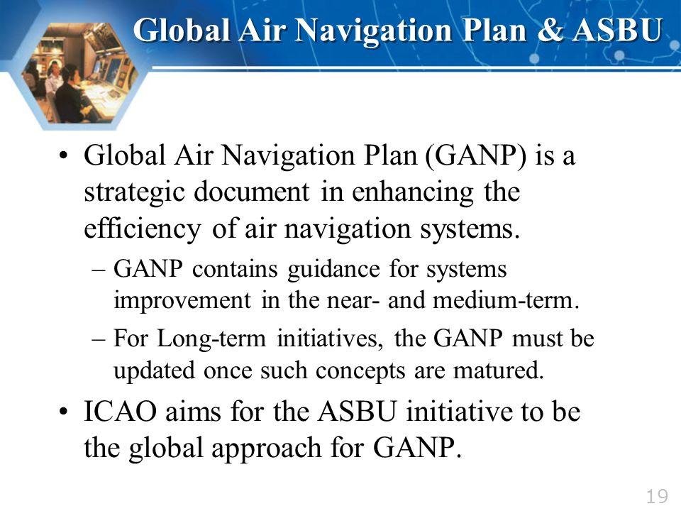 19 Global Air Navigation Plan & ASBU Global Air Navigation Plan (GANP) is a strategic document in enhancing the efficiency of air navigation systems.