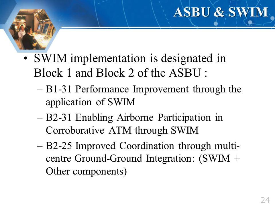 24 ASBU & SWIM SWIM implementation is designated in Block 1 and Block 2 of the ASBU : –B1-31 Performance Improvement through the application of SWIM –