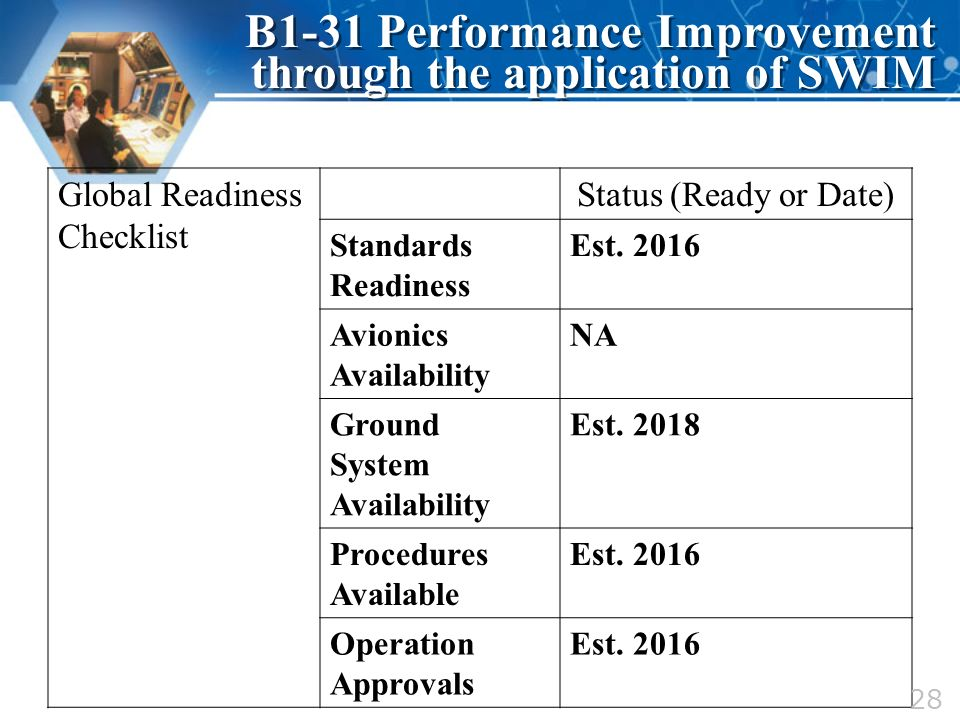 Global Readiness Checklist Status (Ready or Date) Standards Readiness Est. 2016 Avionics Availability NA Ground System Availability Est. 2018 Procedur