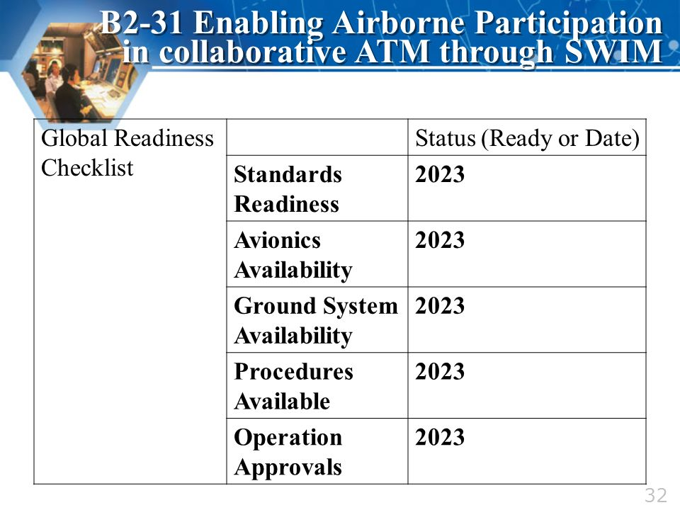 Global Readiness Checklist Status (Ready or Date) Standards Readiness 2023 Avionics Availability 2023 Ground System Availability 2023 Procedures Avail