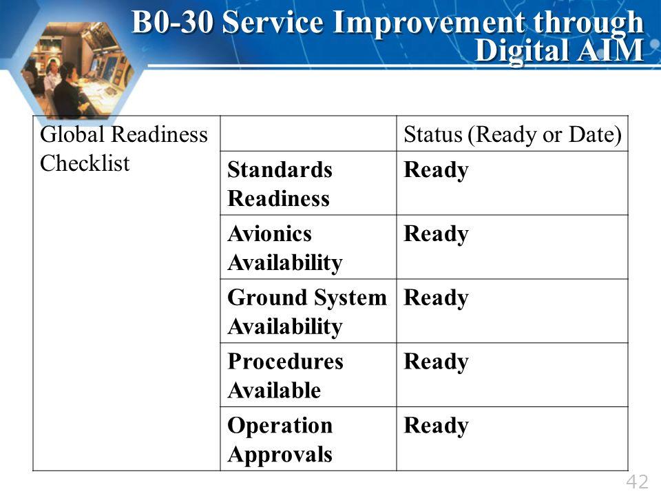 Global Readiness Checklist Status (Ready or Date) Standards Readiness Ready Avionics Availability Ready Ground System Availability Ready Procedures Av