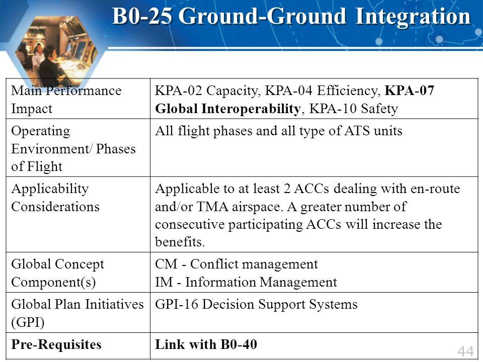 Main Performance Impact KPA-02 Capacity, KPA-04 Efficiency, KPA-07 Global Interoperability, KPA-10 Safety Operating Environment/ Phases of Flight All
