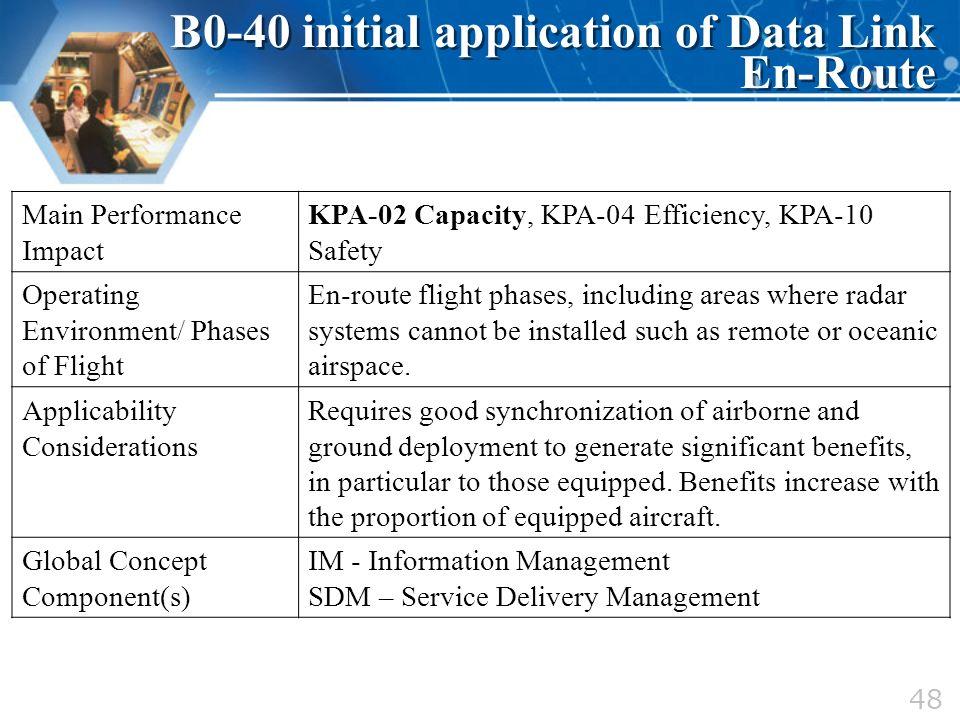 Main Performance Impact KPA-02 Capacity, KPA-04 Efficiency, KPA-10 Safety Operating Environment/ Phases of Flight En-route flight phases, including ar