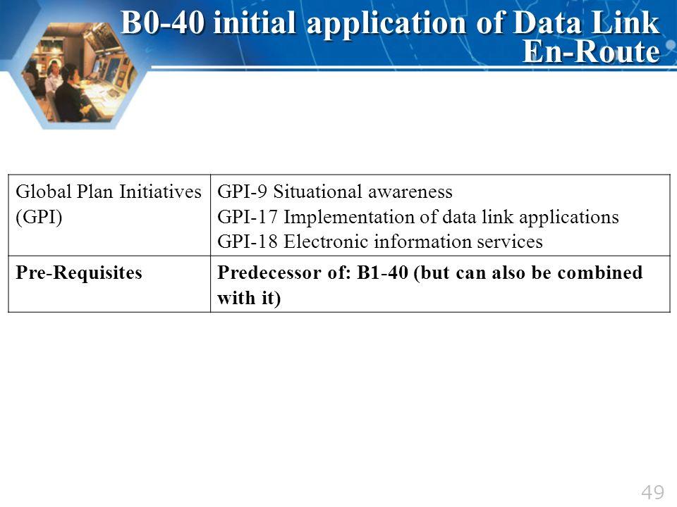 Global Plan Initiatives (GPI) GPI-9 Situational awareness GPI-17 Implementation of data link applications GPI-18 Electronic information services Pre-R