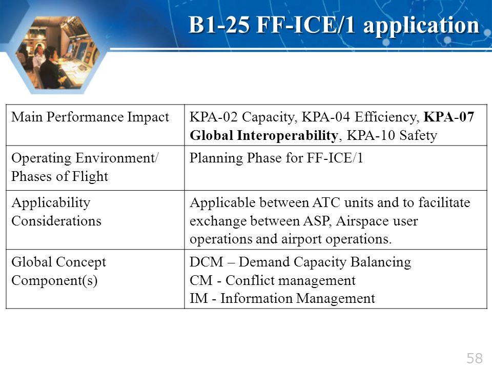 Main Performance ImpactKPA-02 Capacity, KPA-04 Efficiency, KPA-07 Global Interoperability, KPA-10 Safety Operating Environment/ Phases of Flight Plann