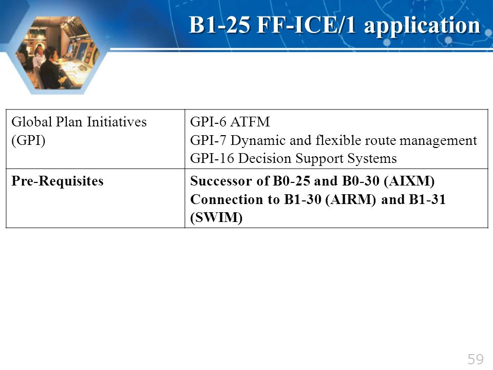 Global Plan Initiatives (GPI) GPI-6 ATFM GPI-7 Dynamic and flexible route management GPI-16 Decision Support Systems Pre-RequisitesSuccessor of B0-25
