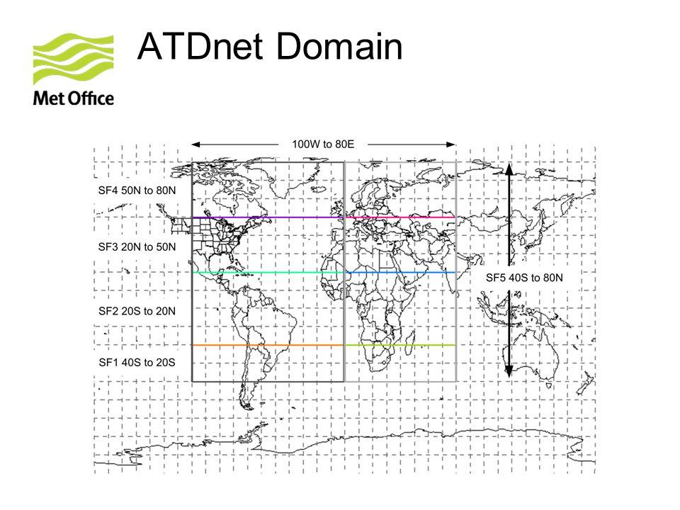 ATDnet Domain