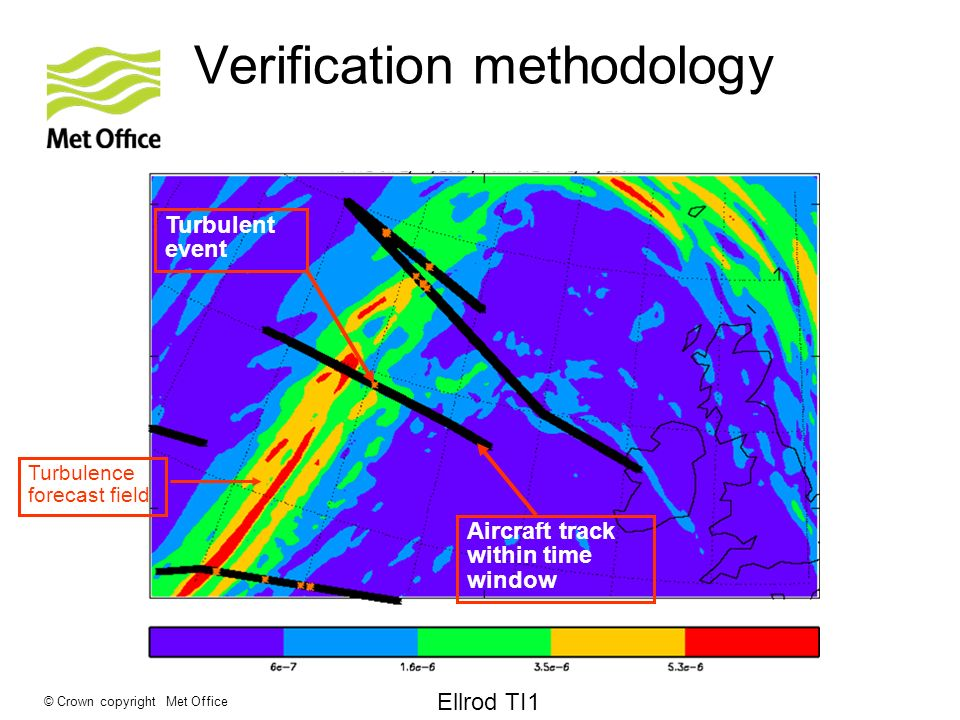 © Crown copyright Met Office Forecast assessment Turbulent/non turbulent event defined on 10min aircraft track ~120km - approx grid size Forecast turbulent event – CAT potential >= Threshold Observed (moderate or greater) turbulent event - DEVG>=4.5m/s Construct 2x2 contingency tables for each threshold Sum entries in contingency tables over the verification period Turbulence observed No turbulence observed Turbulence forecast HitFalse alarm No turbulence forecast MissCorrect rejection 2x2 contingency table
