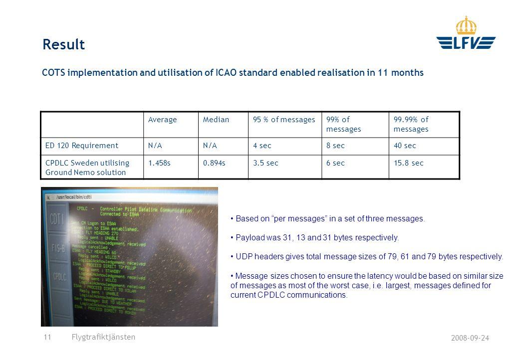 2008-09-24 Flygtrafiktjänsten11 Result COTS implementation and utilisation of ICAO standard enabled realisation in 11 months AverageMedian95 % of mess