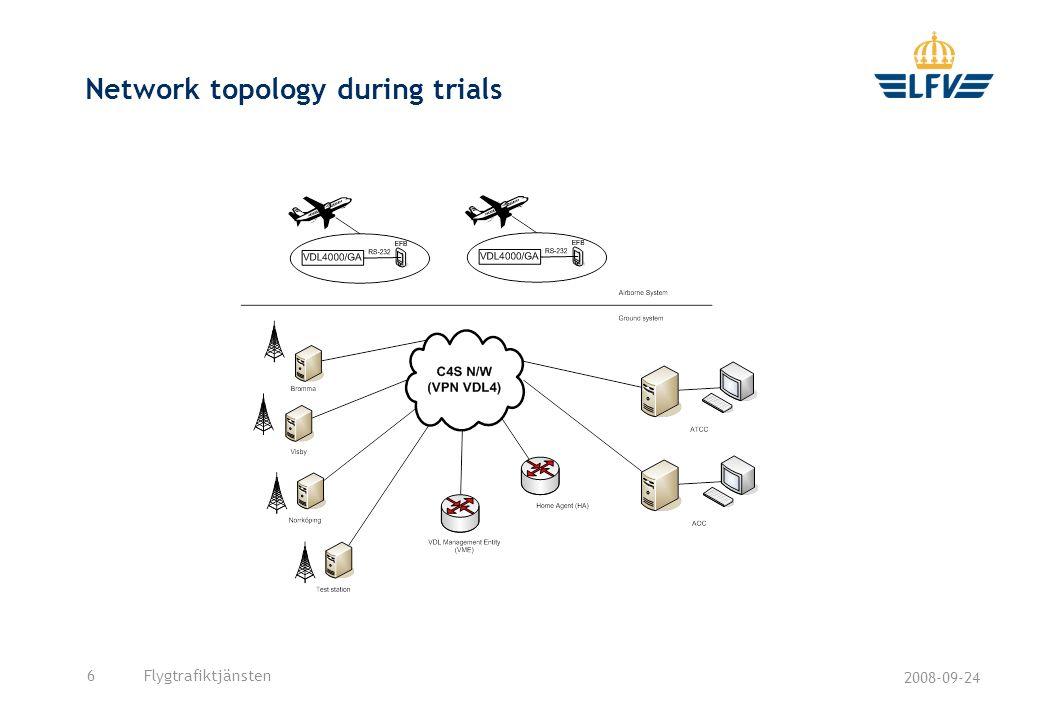 2008-09-24 Flygtrafiktjänsten6 Network topology during trials