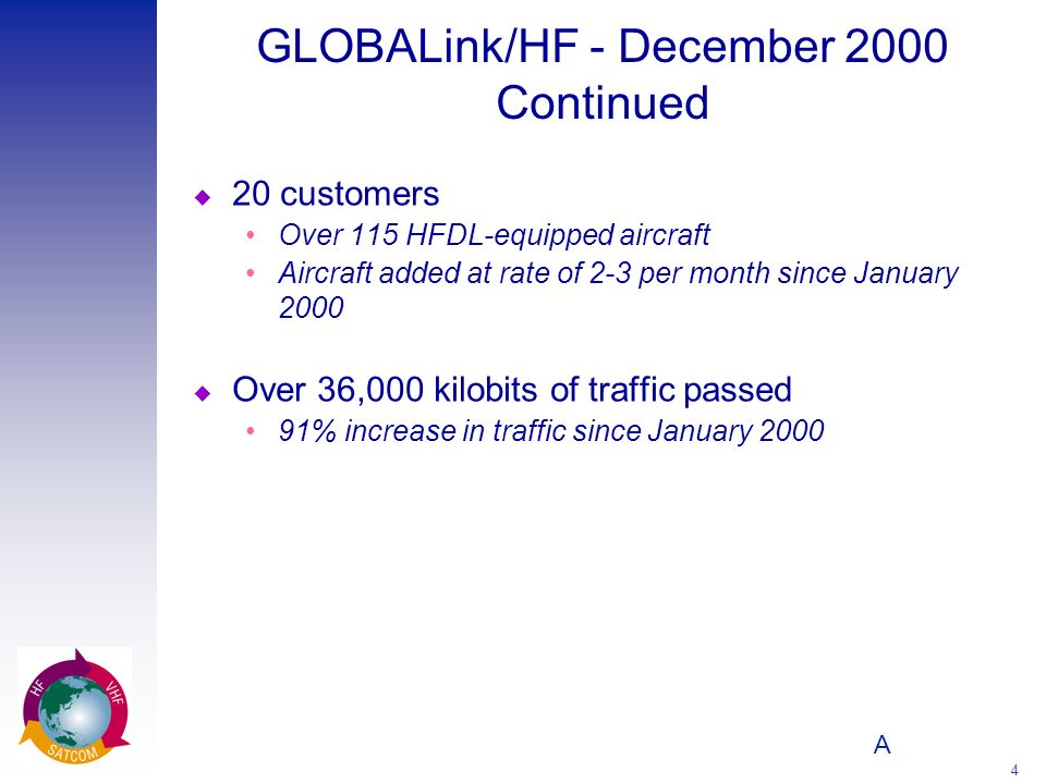 A 4 GLOBALink/HF - December 2000 Continued u 20 customers Over 115 HFDL-equipped aircraft Aircraft added at rate of 2-3 per month since January 2000 u