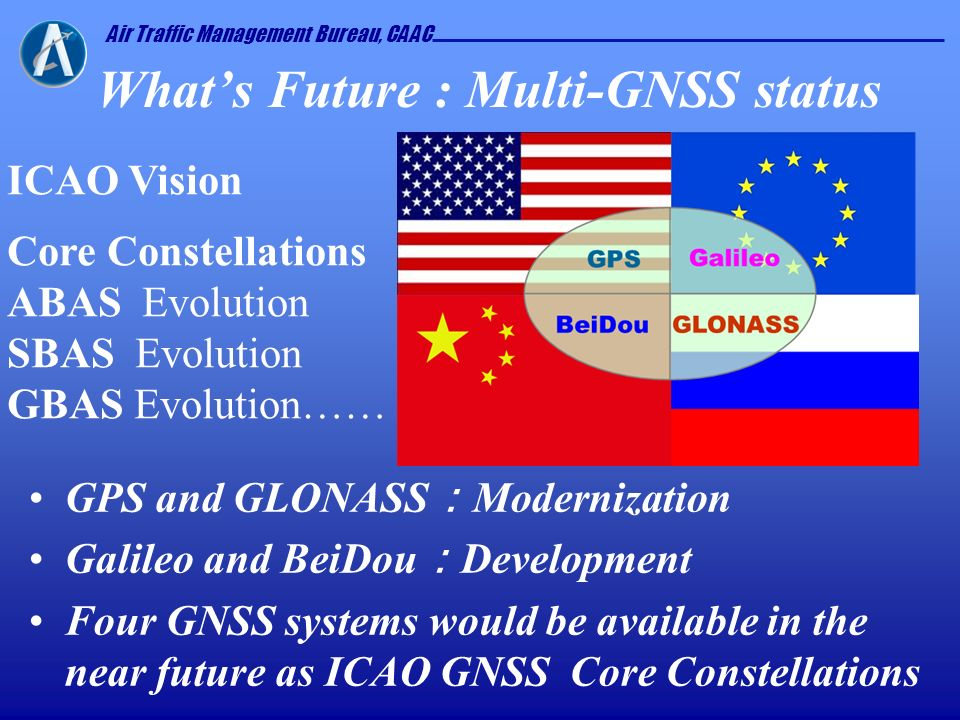 Air Traffic Management Bureau, CAAC Whats Future : Multi-GNSS status GPS and GLONASS Modernization Galileo and BeiDou Development Four GNSS systems wo