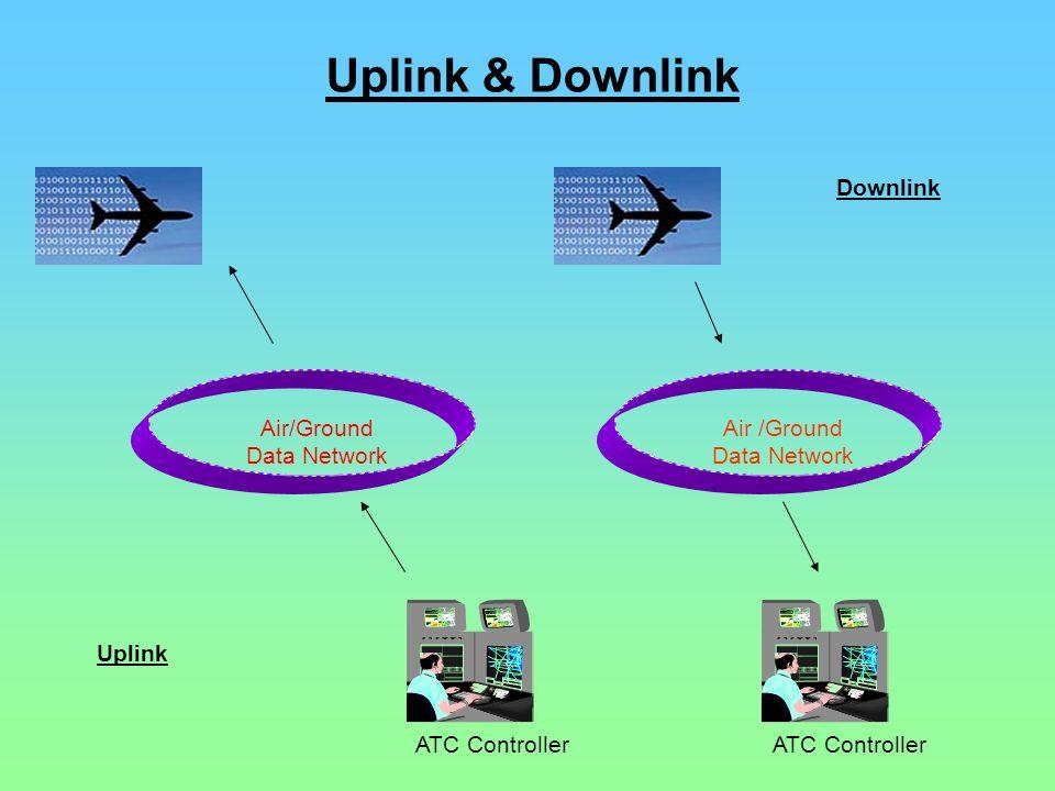 Uplink & Downlink ATC Controller Air/Ground Data Network ATC Controller Air /Ground Data Network Uplink Downlink