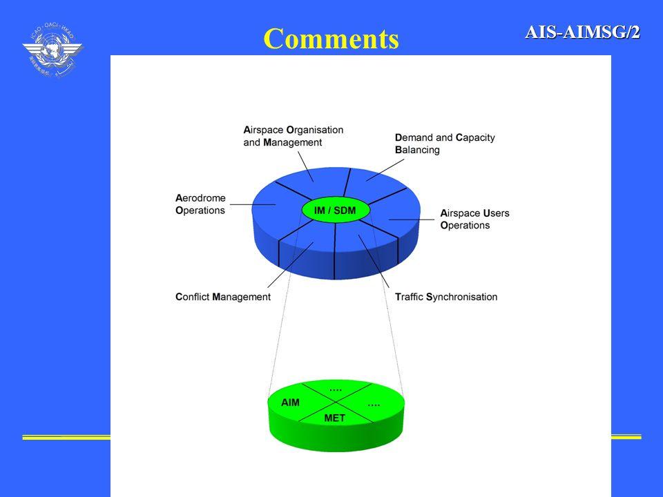 Comments AIS-AIMSG/2